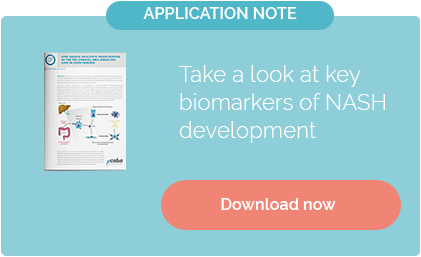 Download this application note to take a look at key biomarkers of NASH development